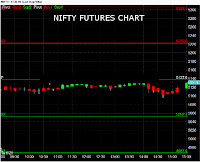 Nifty Range
