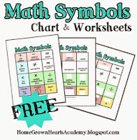 FREE Math Symbols Chart and Worksheets