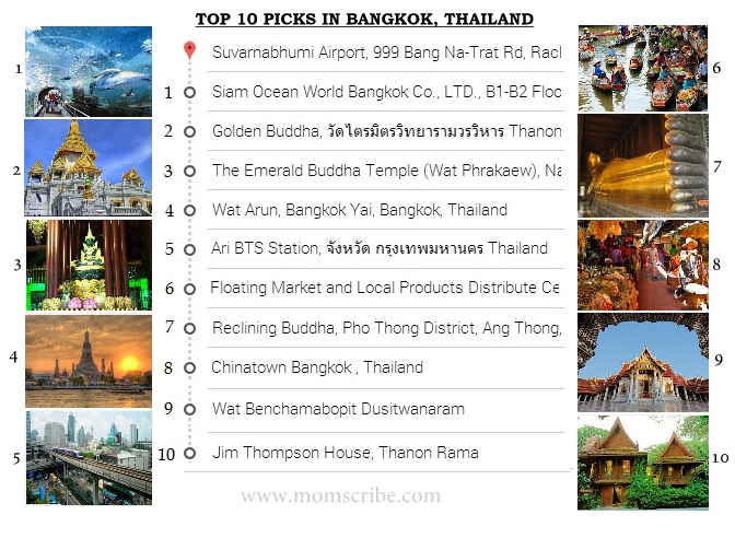top locations in bangkok thailand