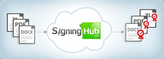 SigningHub Bulk Signing