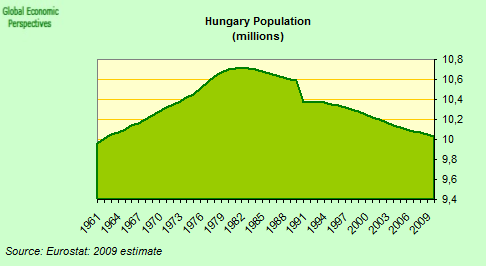 """hungary s economy Paul lendvai recounts the rise of hungary's authoritarian leader  subsidies to  hungary's economy (from the eu's """"cohesion fund""""), and even."""