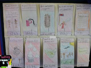teachinginroom6.blogspot.com, 5th grade blog