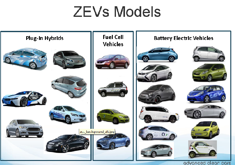 California Air Resources Board Leads the Way for Electric Vehicles