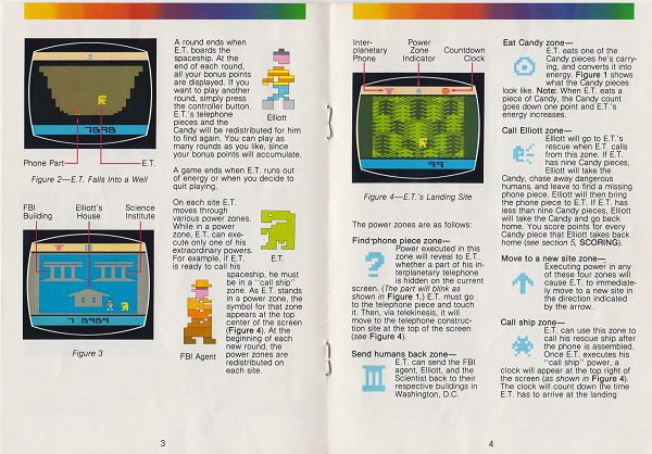 instruction manual showing screen shots from one of the worst games ever made