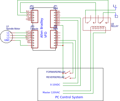 damon s random ramblings  have a 0 10vdc speed control output and a dual relay configuration that can automatically activate using only two pins see preliminary wiring diagram