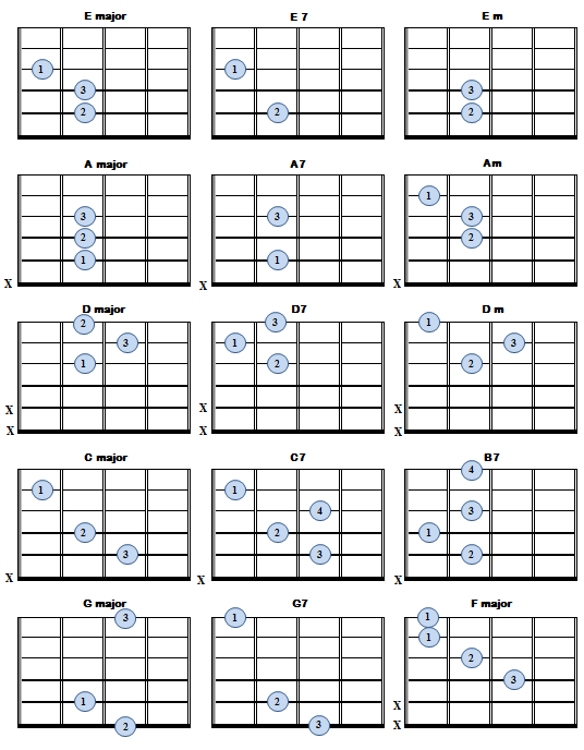 Guitar Chord Chart With Finger Position : HAIRSTYLE GALLERY