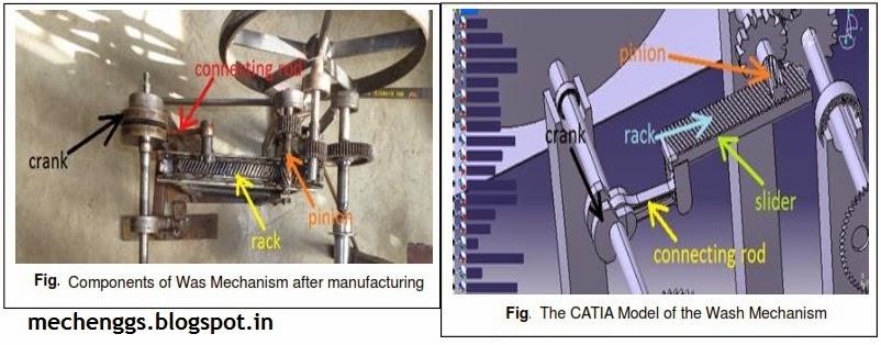 Design of wash mechanism