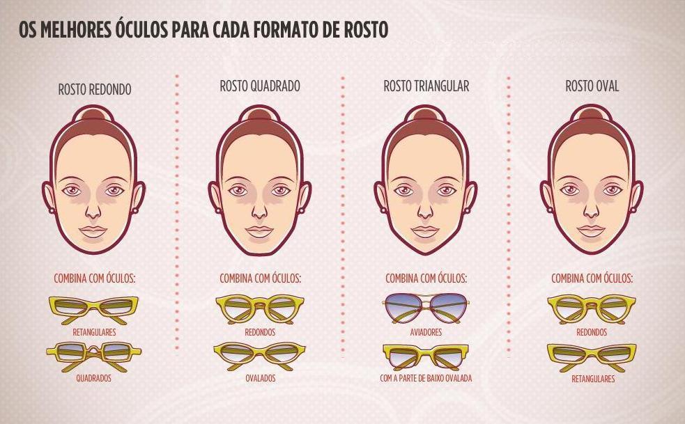 b5b951f0868d9 A utilização dos óculos de sol também previne o aparecimento das rugas.  Como vêm as vantagens são bastantes. Só falta escolhermos o modelo adequado  a cada ...