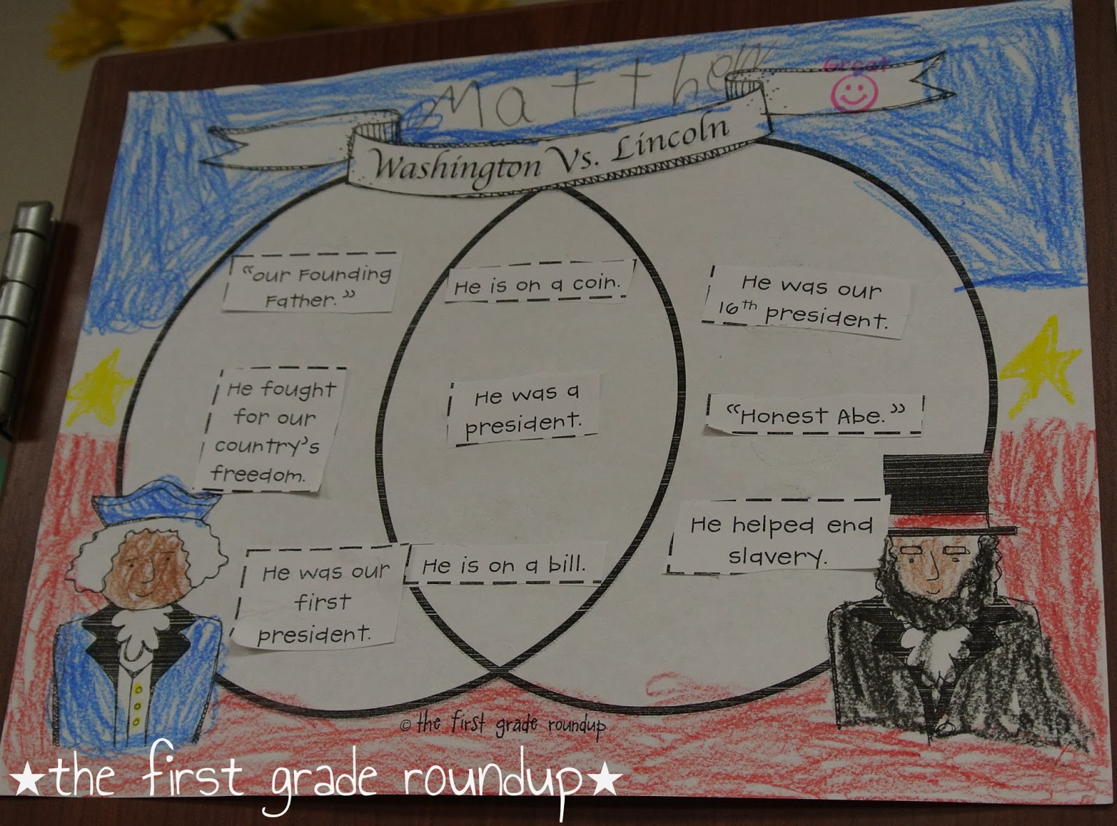 President venn diagram 1st grade all kind of wiring diagrams president s day abe lincoln firstgraderoundup rh thefirstgraderoundup com first grade venn diagram template shape venn diagram sorting game ccuart Choice Image