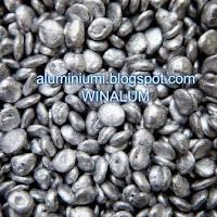 Klasifikasi Aluminium di Indonesia