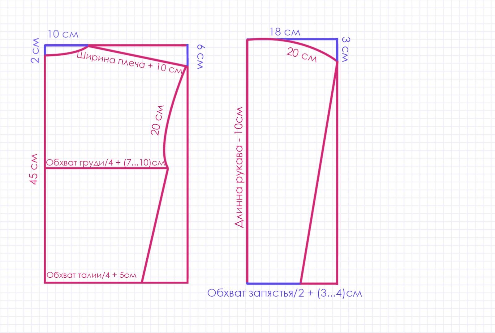 Белый фартук на последний звонок: схема построения выкройки