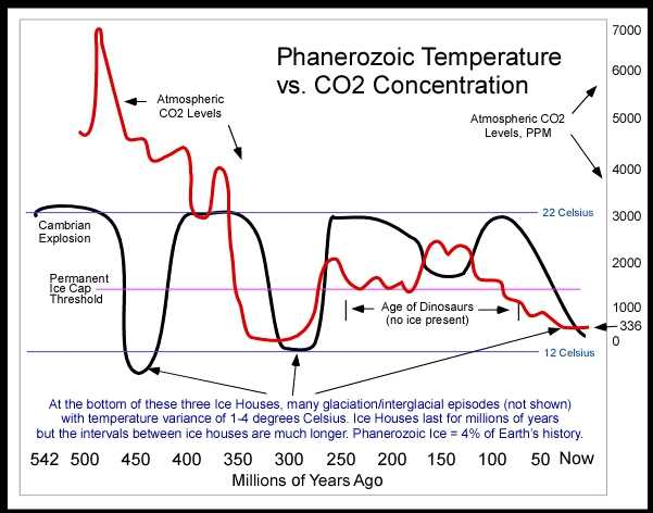 Al fin the next level overlapping climate cycles lead to natural earths climate is driven by multiple ongoing cycles on many levels when natural resonant cycles overlap at whatever level they can contribute to a publicscrutiny Image collections