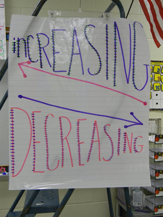 Increasing-Decreasing Anchor Chart