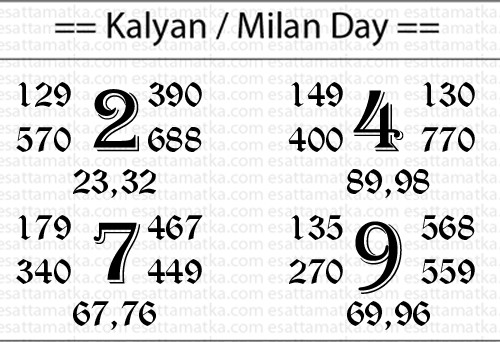 Today SattaMatka Number Chart (03-Nov)