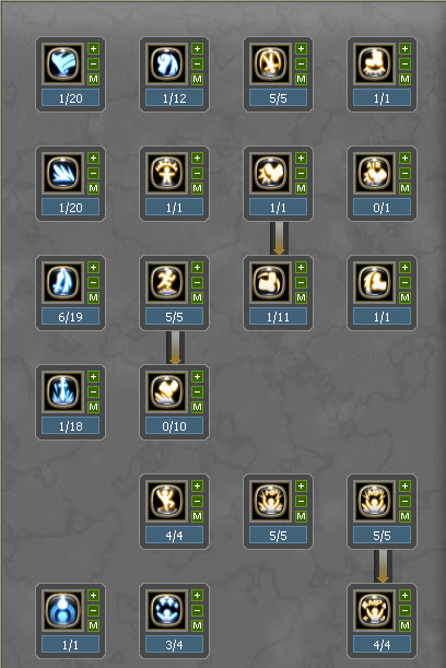 Warrior Skill Tree
