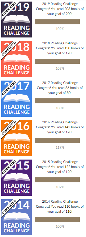 Past Reading Challenges