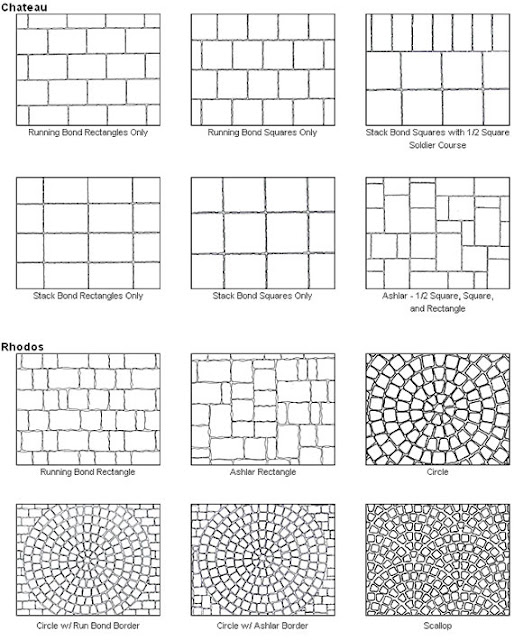 Brick Paver Patterns Layout