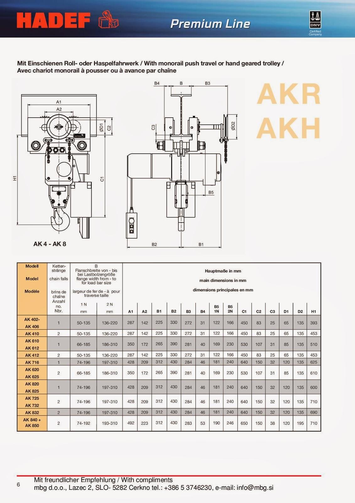 Elektro-Kettenzug / Electric Chain Hoist / Palan Electrique à chaîne - 6