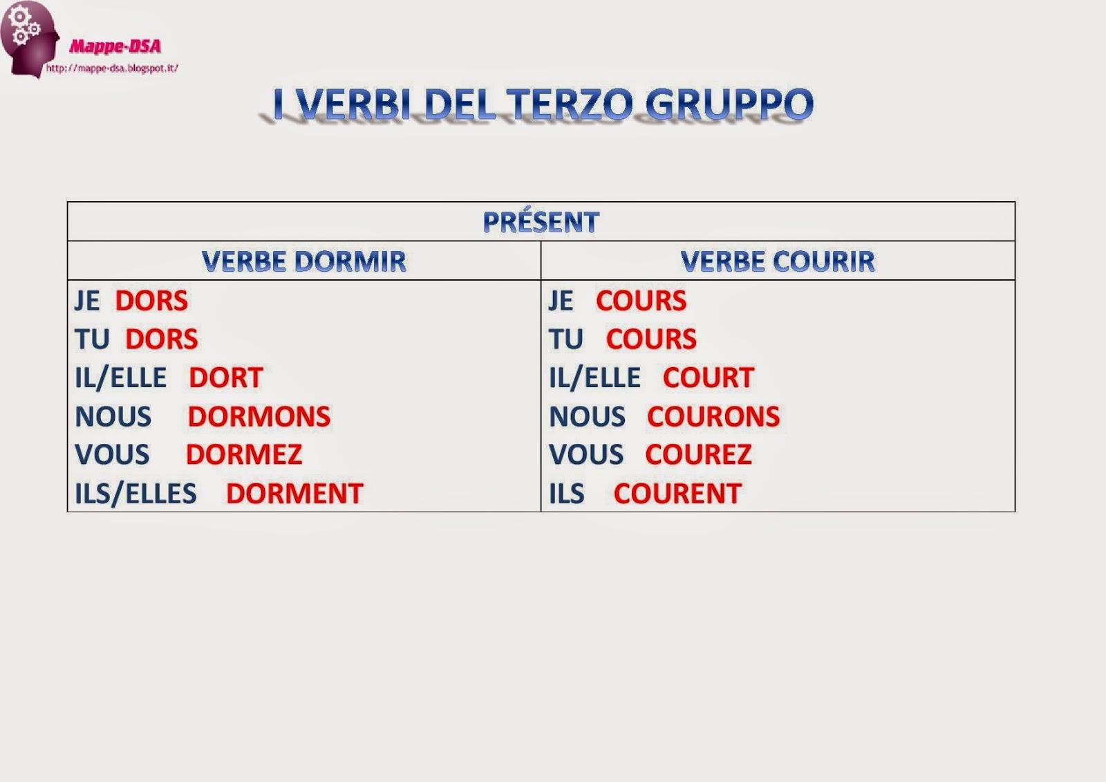 mappa tabella dsa francese verbi terzo gruppo