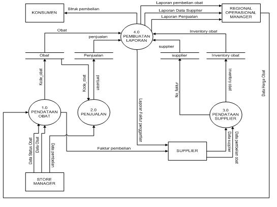 Nol1g 152 diagram nol ccuart Images