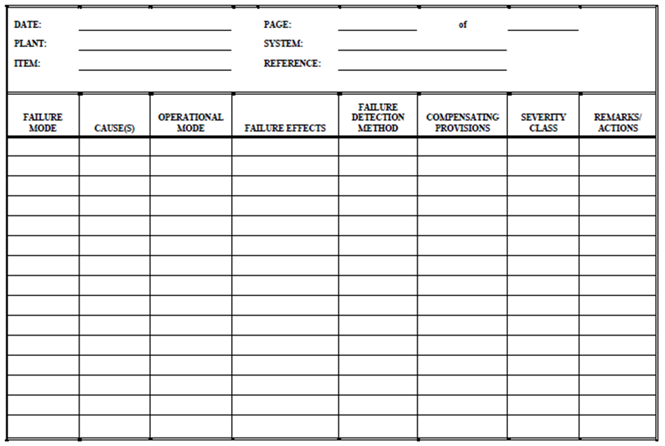 Fmea Worksheet Example Images - Reverse Search
