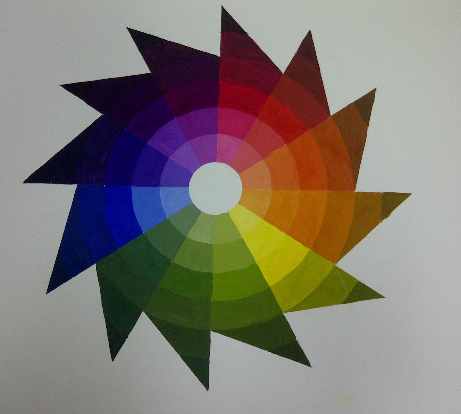 Serenadesign Color Wheel Itten Star