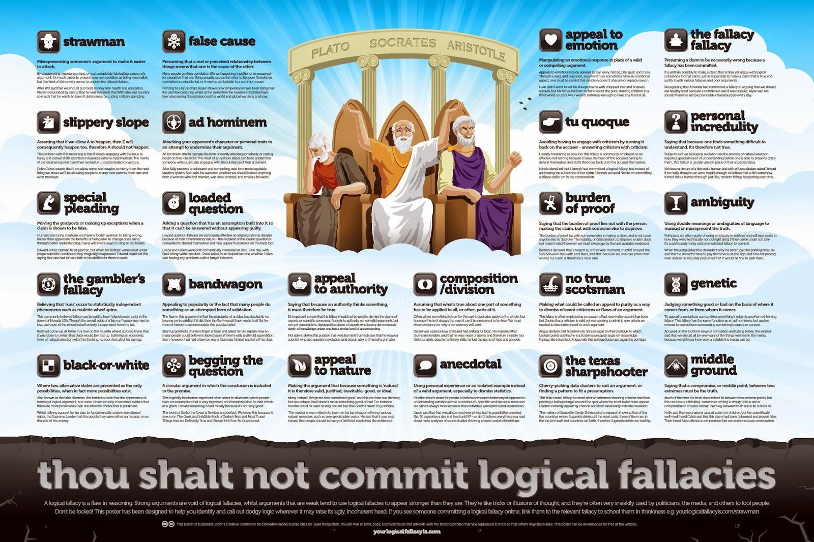 https://yourlogicalfallacyis.com/poster