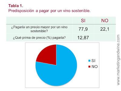 Imagen-1-Vino-Sostenible