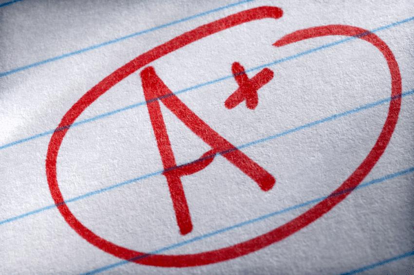 Grading to Documentation Quiz