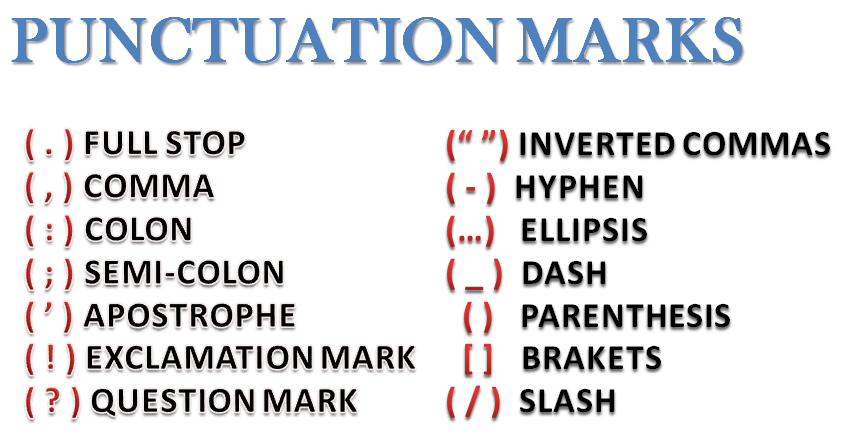 Punctuation Mark Symbols Punctuation Marks