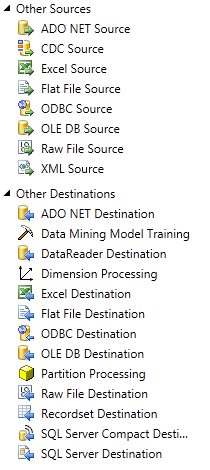 SSIS source and destination options