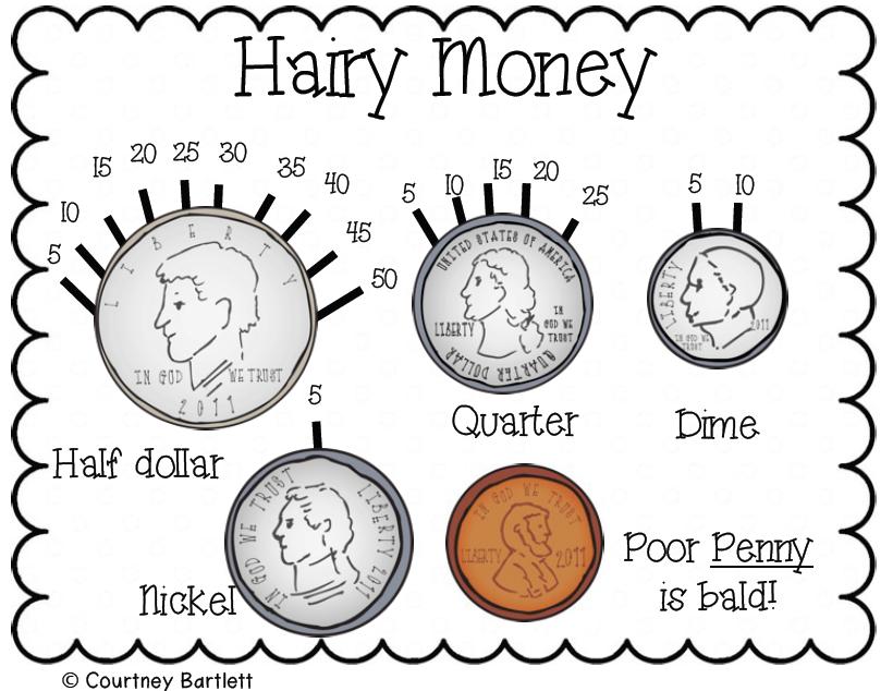 Image result for money  poster 2nd grade