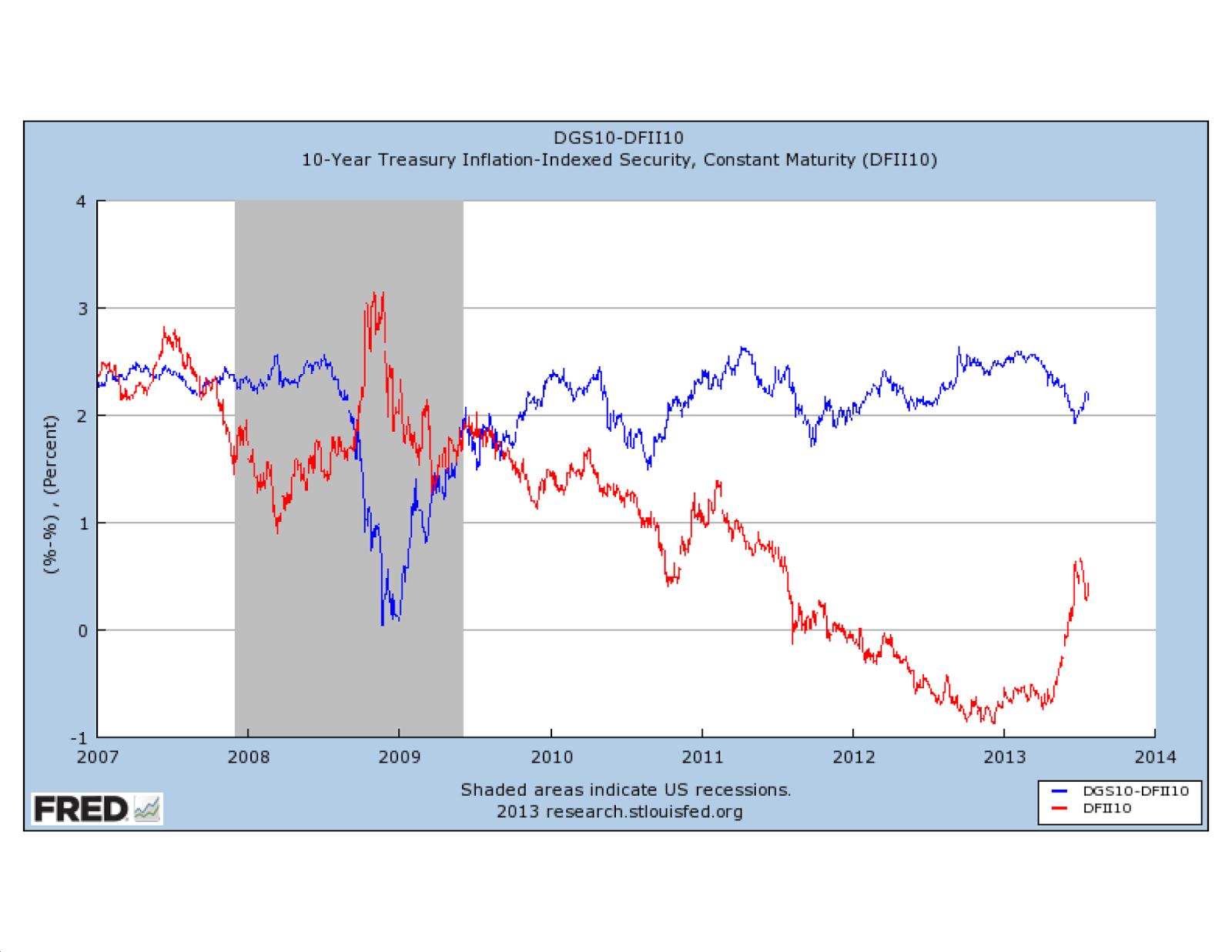 Stephen Williamson: New Monetarist Economics: To QE or not ...