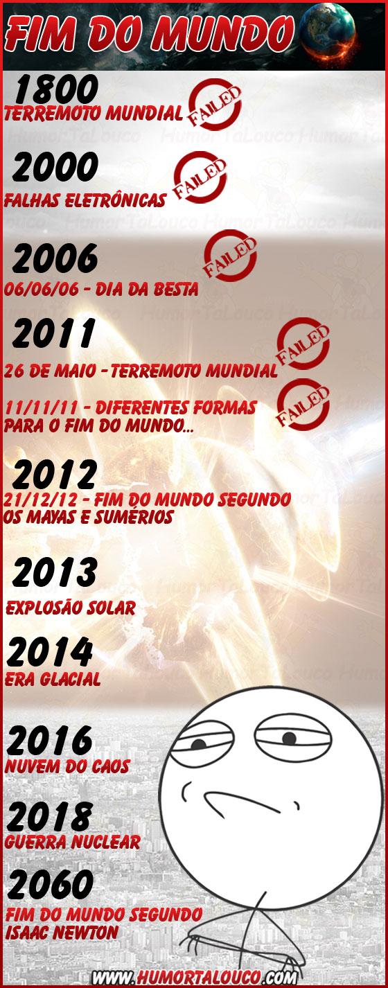 Fim do Mundo 2012 = Desafio Aceito!