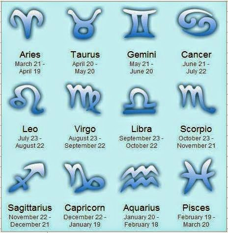 Birthday Zodiac Signs | Search Results | Calendar 2015