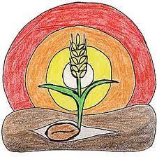 Ressurreição: a simplicidade do inimaginável