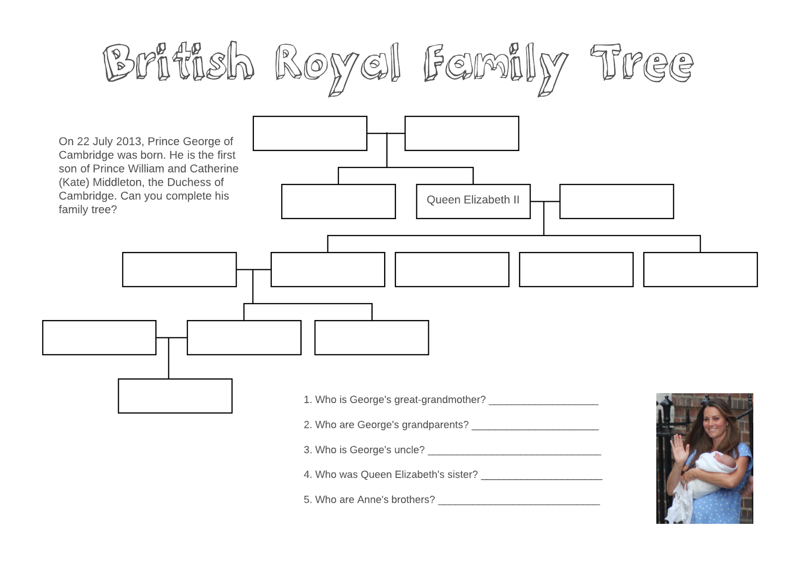 of Royal family members and elicit a small section of the family tree ...