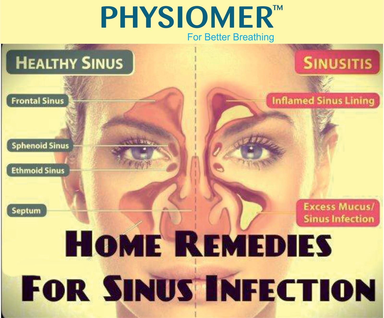 Home Remedies For Sinus Headache Physiomer