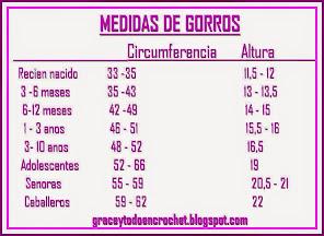 MEDIDAS DE GORROS