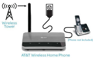 ATT Wireless Home Phone Connection