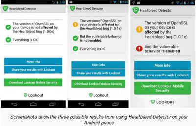 Heartbleed Detector Apps, Bantu Anda Deteksi Bug Heartbleed