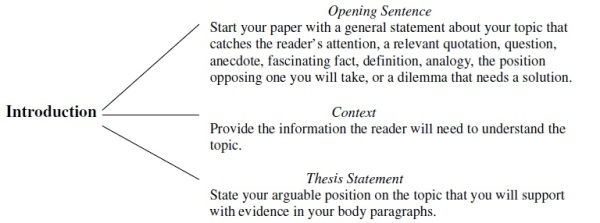 Exploratory essay writing help, ideas, topics, examples