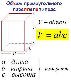 Объем прямоугольного параллелепипеда. Длина, ширина, высота, формула вычисления объема прямоугольного параллелепипеда. Математика для блондинок.