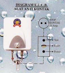 diagram gainsborough elcb