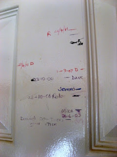 Photo - close-up of heights on door
