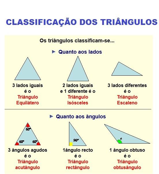 Trianguloisosceles Jasa Desain Grafis Murah