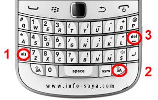 Cara Restart Blackberry Tanpa Lepas Baterai
