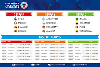 Jadwal Copa America 2015