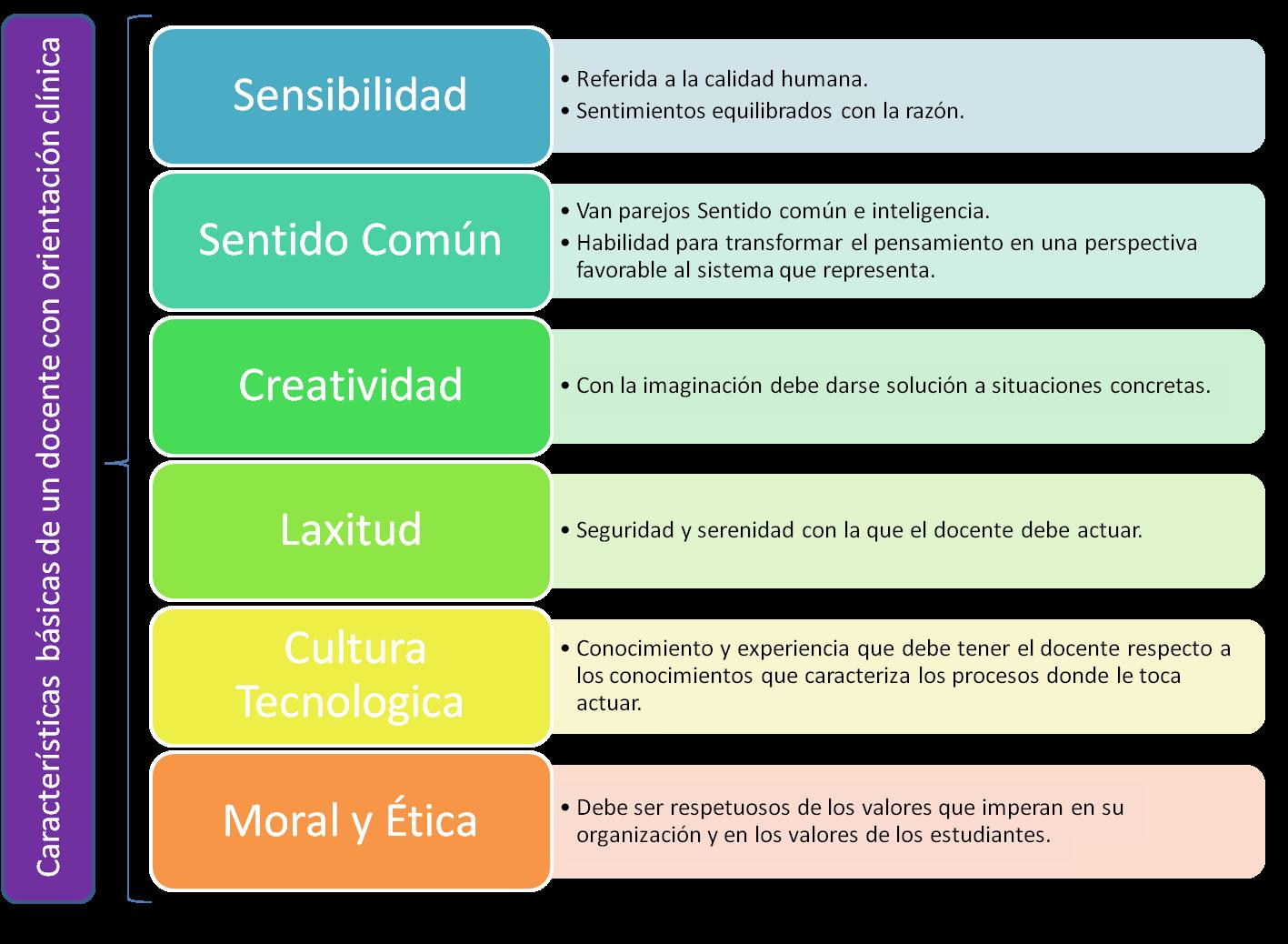 Tecnologia educativa ccq trabajo colaborativo 2 for Cuales son las caracteristicas de un mural