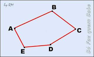 Polígono, uma poligonal fechada